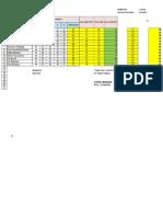 Daftar Nilai EBS Genap