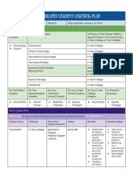 ashley zellars - careers personalized student learning plan  1
