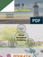Model Konseptual Permata & KSPK