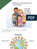 Fundamentos Bíblico‐Teológicos Del Matrimonio y La Familia
