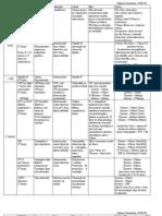 Vacinas_calendáriocompleto