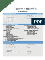 ADIT2.pdf