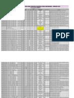 Plazas Para Contrata Nivel Secundaria 2018