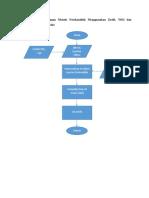 Algoritma Pengolahan Limbah Dengan Metode Fotokatalitik Menggunakan Zeolit