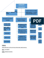 Mapa Conceptual Intervencion Comunitaria