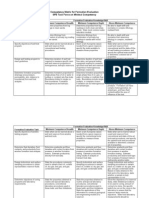 Formation Evaluation Competency Matrix