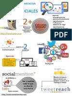 Infografia Mayra Ahumada Rico