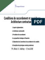 Architecture Contractuelle Et Conditions de Raccordement V1.