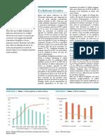 Rapport économie du Maroc