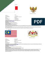 Berikut Ini Daftar Negara 6 Lmbr Baru-1
