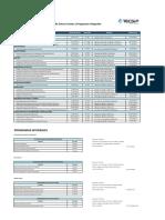 Programación PCC Trujillo Enero-Abril 2018