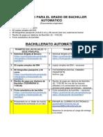 tramite-de-bachiller-automatico.pdf