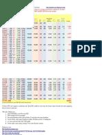 IPO Update – Must Subscribe三江化工. YTD Return is 86%.