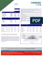 Derivative Analysis 2/9/2010