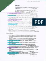 Joies del Noucentisme.pdf
