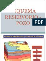 1 Esquema Reservorio - Pozo