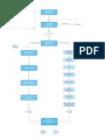 articles-973_diagrama_pdf.pdf