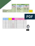 Welding Qualification Ranges ASME Sec IX latest edition