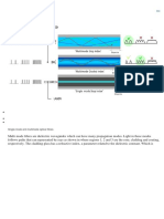 Single Modefiber and Multimode Optical Fibres