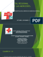 Estadísticas Servicio Medicina Interna