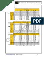 Desplazamiento volumetrico Bombas Mecanicas.pdf