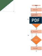 Diagrama de Ensalada Rusa