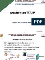 02.FundamentosArquitecturaTCP IP 2017 1