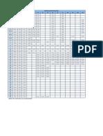 Ukuran Pipa Baja dalam mm.docx