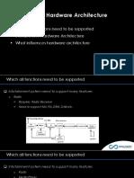 Infotainment Hardware Architecture