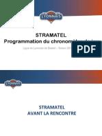 STRAMATEL Programmation Chronomètre de Jeu