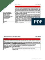 ANEXO I desarrollo curricular 2º ciclo EP AAI Orden 17 marzo 2015 LCL.pdf