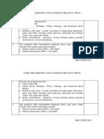 TABEL PRE-Skrining DM.docx