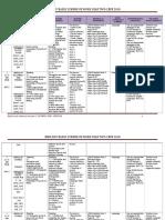 English Yearly Scheme of Work Year 2 Cefr 2018(39 Weeks)