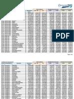 Asignacion Fodes 2017 Municipios