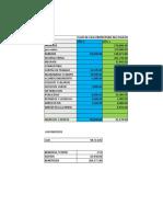Mercadotecnia Excel
