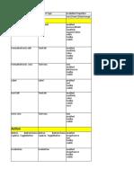 UI Element Properties