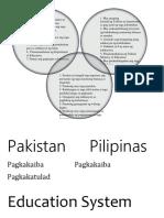Pakistan Pilipinas