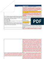 Decreto 945 - Modificación Nsr-10