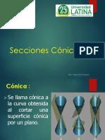 Introduccion Secciones Conicas