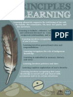 principles of learning poster