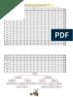 Evaluación MRP