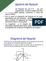 3.4.-Diagrama de Nyquist