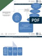 Gráfica de Estrategia Didactica 2