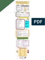 INFOGRAFÍA Carta formal inglés.pdf