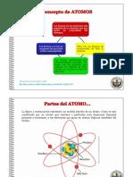 Concepto de Atomo