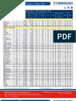 Analysis of Future level of Stocks 7/9/2010