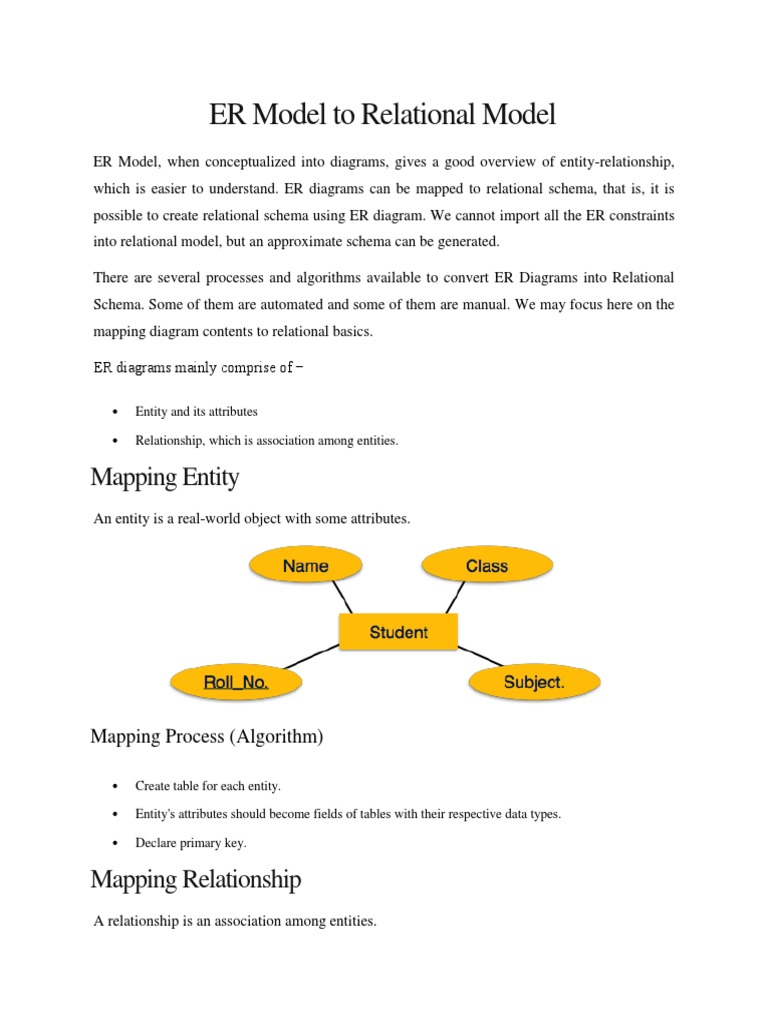 12 model to relational model er model to relational model ccuart Images