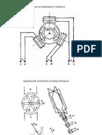 Principio de Un Motor Trifasico