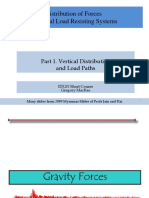 GAM DistributionOfLoads 1 Vertical LoadPath