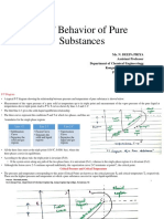 Chemical Engineering Thermodynamics - PVT Behaviour of Pure Substances